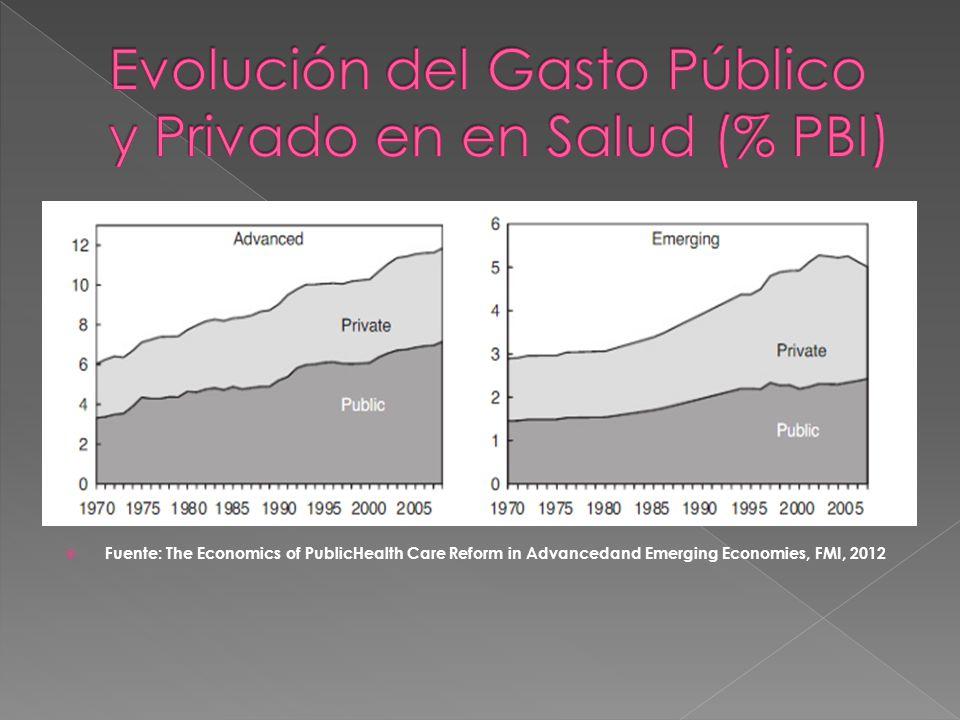 Fuente: The Economics of PublicHealth Care Reform in Advancedand Emerging Economies, FMI, 2012