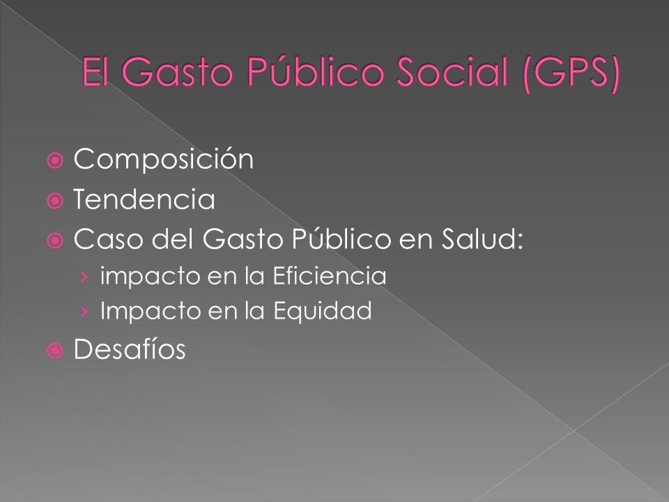 Composición Tendencia Caso del Gasto Público en Salud: impacto en la Eficiencia Impacto en la Equidad Desafíos