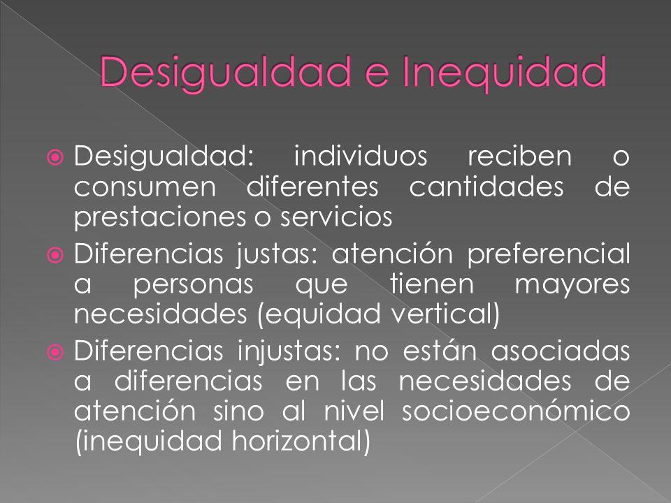 Desigualdad: individuos reciben o consumen diferentes cantidades de prestaciones o servicios Diferencias justas: atención preferencial a personas que tienen mayores necesidades (equidad vertical) Diferencias injustas: no están asociadas a diferencias en las necesidades de atención sino al nivel socioeconómico (inequidad horizontal)