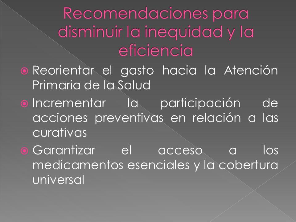 Reorientar el gasto hacia la Atención Primaria de la Salud Incrementar la participación de acciones preventivas en relación a las curativas Garantizar