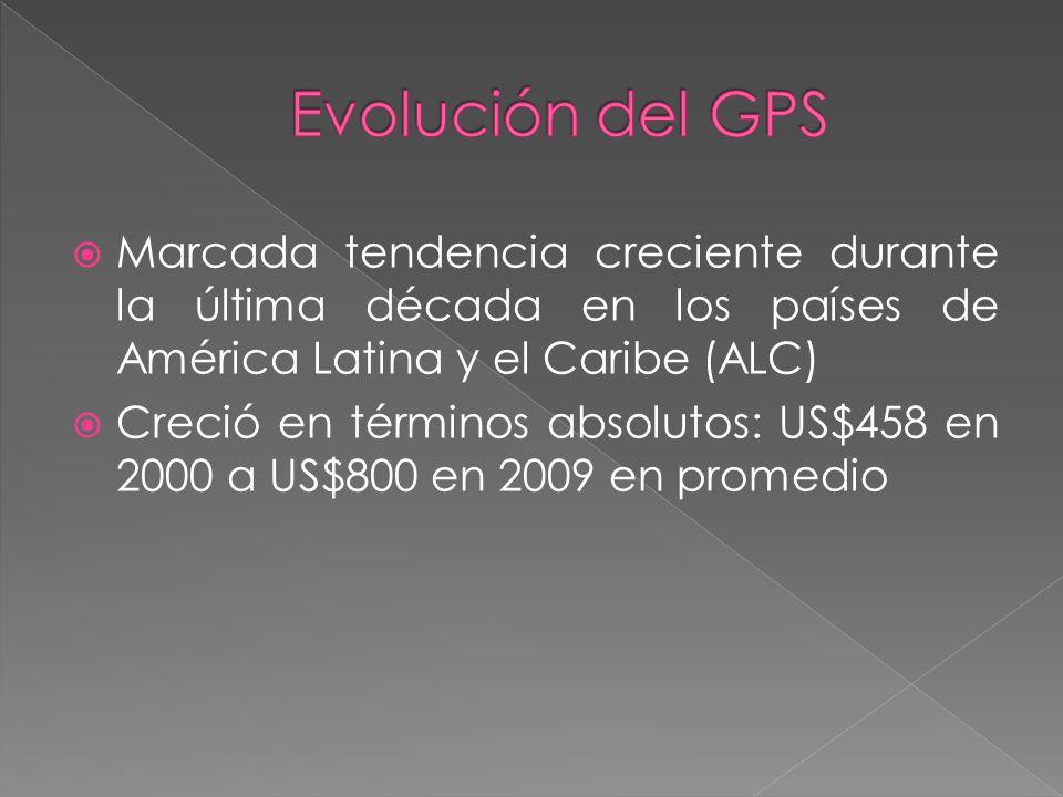 Marcada tendencia creciente durante la última década en los países de América Latina y el Caribe (ALC) Creció en términos absolutos: US$458 en 2000 a US$800 en 2009 en promedio