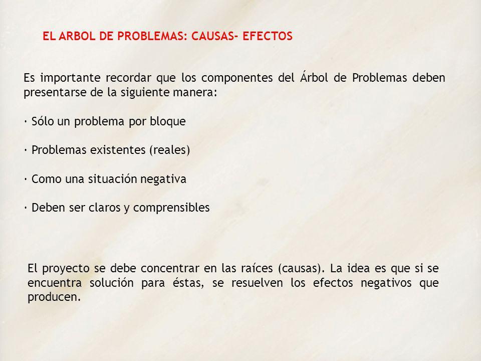 Es importante recordar que los componentes del Árbol de Problemas deben presentarse de la siguiente manera: · Sólo un problema por bloque · Problemas