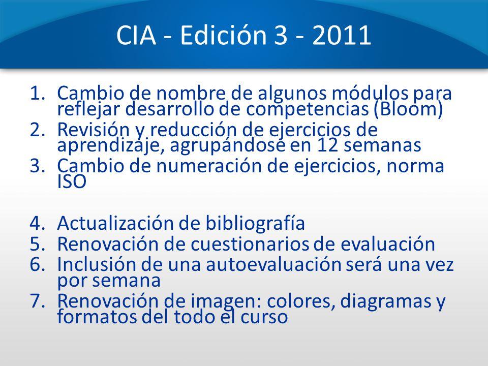 1.Cambio de nombre de algunos módulos para reflejar desarrollo de competencias (Bloom) 2.Revisión y reducción de ejercicios de aprendizaje, agrupándos
