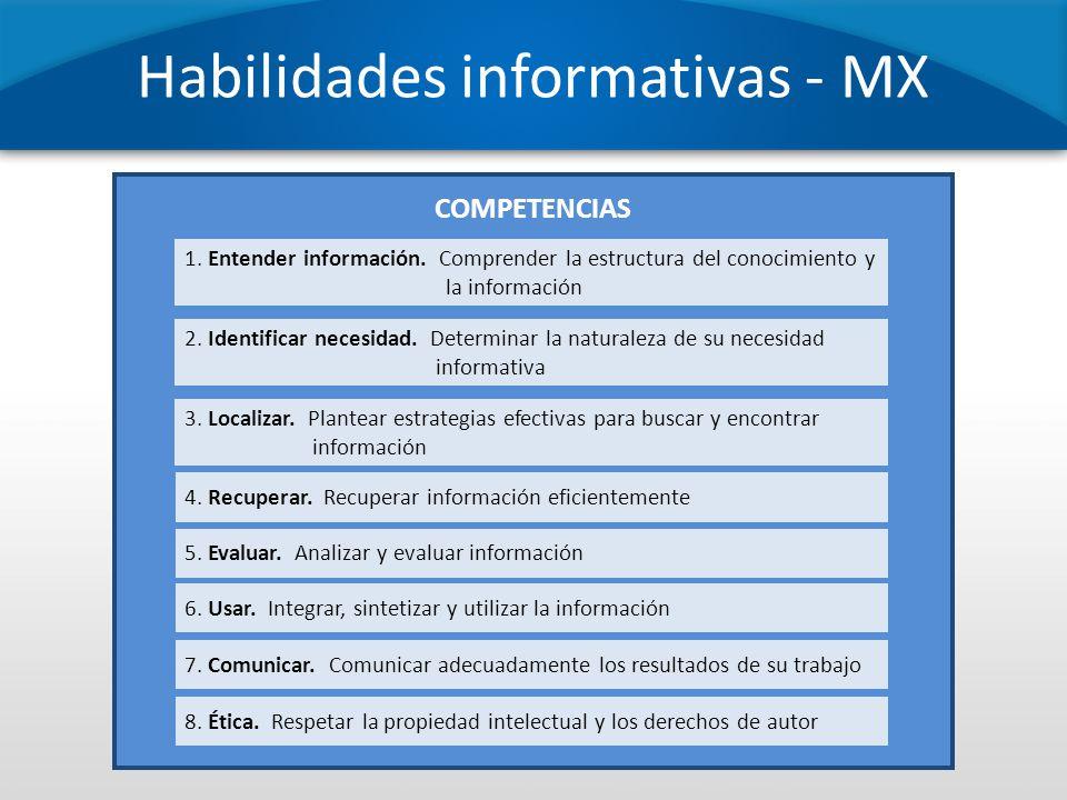 Habilidades informativas - MX COMPETENCIAS 1. Entender información. Comprender la estructura del conocimiento y la información 2. Identificar necesida