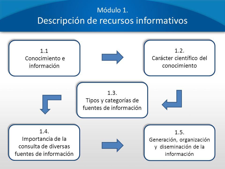 Módulo 1. Descripción de recursos informativos 1.1 Conocimiento e información 1.3. Tipos y categorías de fuentes de información 1.5. Generación, organ