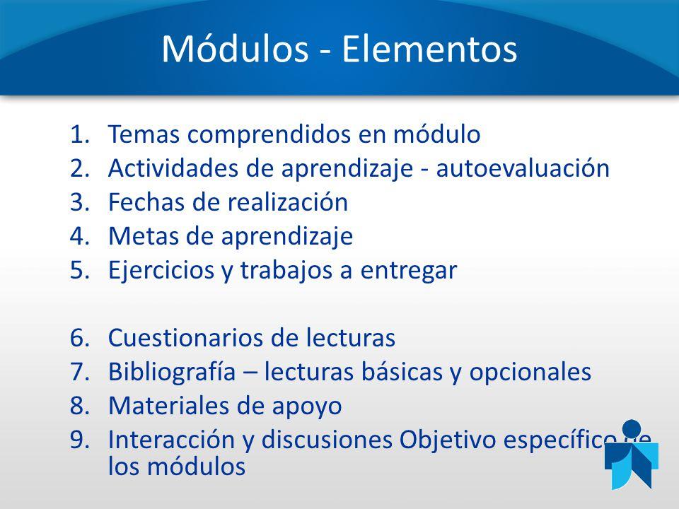 Módulos - Elementos 1.Temas comprendidos en módulo 2.Actividades de aprendizaje - autoevaluación 3.Fechas de realización 4.Metas de aprendizaje 5.Ejer