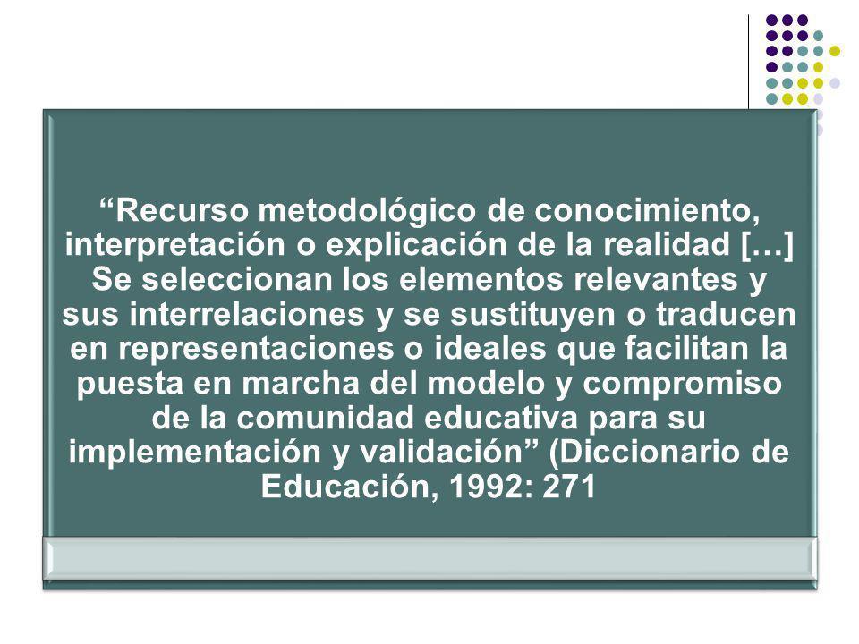 Recurso metodológico de conocimiento, interpretación o explicación de la realidad […] Se seleccionan los elementos relevantes y sus interrelaciones y