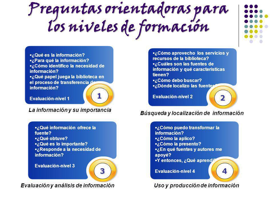 1 La información y su importancia ¿Qué es la información? ¿Para qué la información? ¿Cómo identifico la necesidad de información? ¿Qué papel juega la