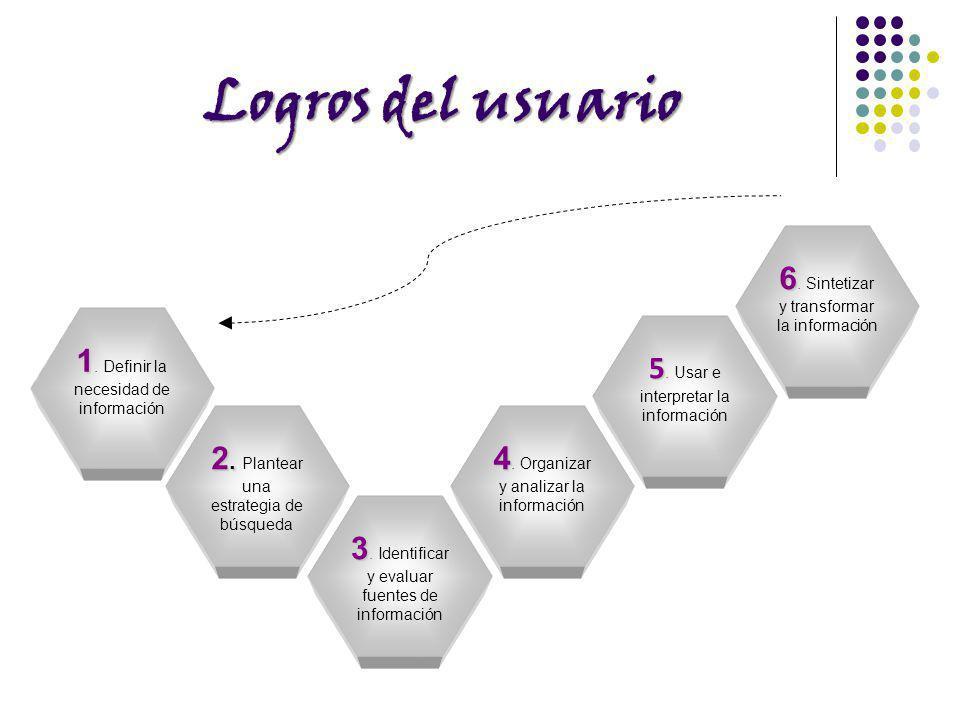 Logros del usuario 1 1. Definir la necesidad de información 2. 2. Plantear una estrategia de búsqueda 3 3. Identificar y evaluar fuentes de informació