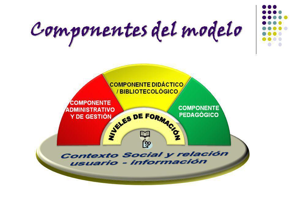 Modelo pedagógico propuesto para un programa de formación de usuarios