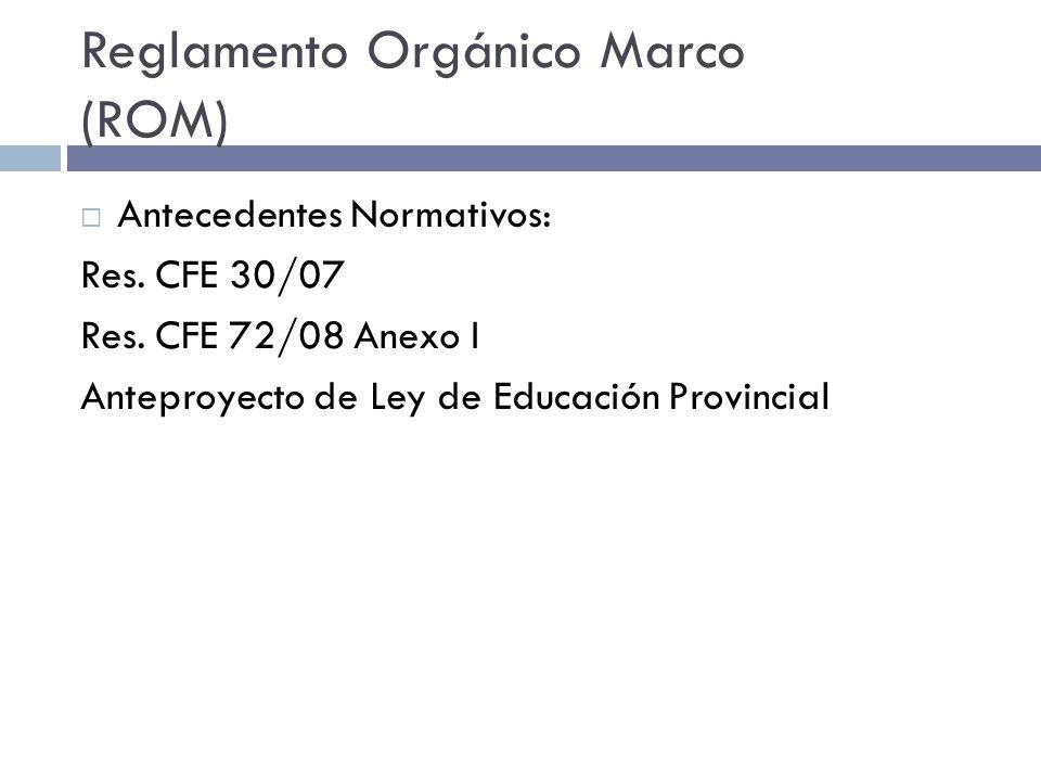 Reglamento Orgánico Marco (ROM) Antecedentes Normativos: Res.