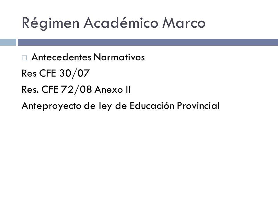 Régimen Académico Marco Antecedentes Normativos Res CFE 30/07 Res.