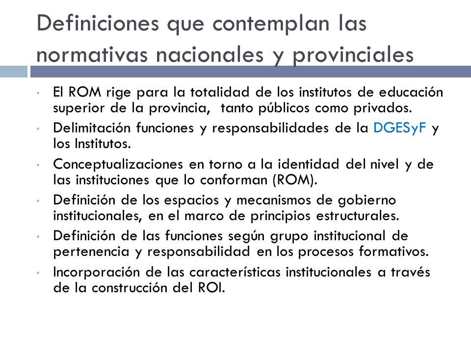 Definiciones que contemplan las normativas nacionales y provinciales El RAM rige para la totalidad de los Institutos de Formación Docente, que se encuentran bajo la orbita del Ministerio de Educación de la Provincia de Chubut.