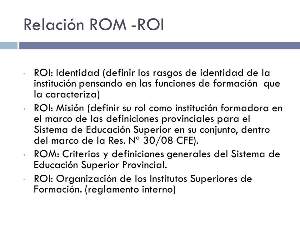 Relación ROM -ROI ROI: Identidad (definir los rasgos de identidad de la institución pensando en las funciones de formación que la caracteriza) ROI: Misión (definir su rol como institución formadora en el marco de las definiciones provinciales para el Sistema de Educación Superior en su conjunto, dentro del marco de la Res.