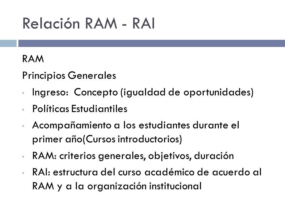 Relación RAM - RAI RAM Principios Generales Ingreso: Concepto (igualdad de oportunidades) Políticas Estudiantiles Acompañamiento a los estudiantes durante el primer año(Cursos introductorios) RAM: criterios generales, objetivos, duración RAI: estructura del curso académico de acuerdo al RAM y a la organización institucional