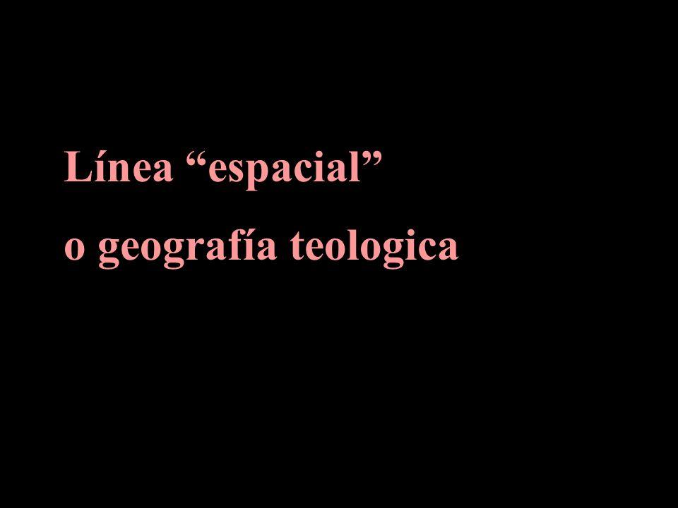 Línea espacial o geografía teologica