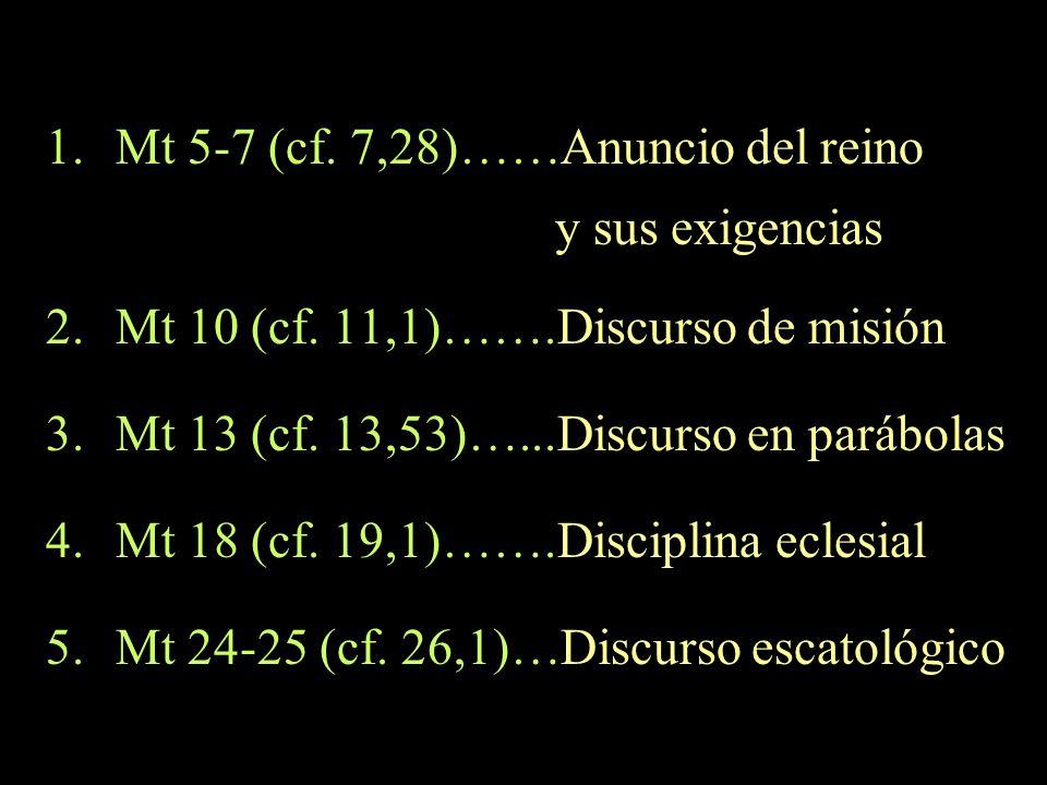1.Mt 5-7 (cf. 7,28)……Anuncio del reino y sus exigencias 2.Mt 10 (cf. 11,1)…….Discurso de misión 3.Mt 13 (cf. 13,53)…...Discurso en parábolas 4.Mt 18 (