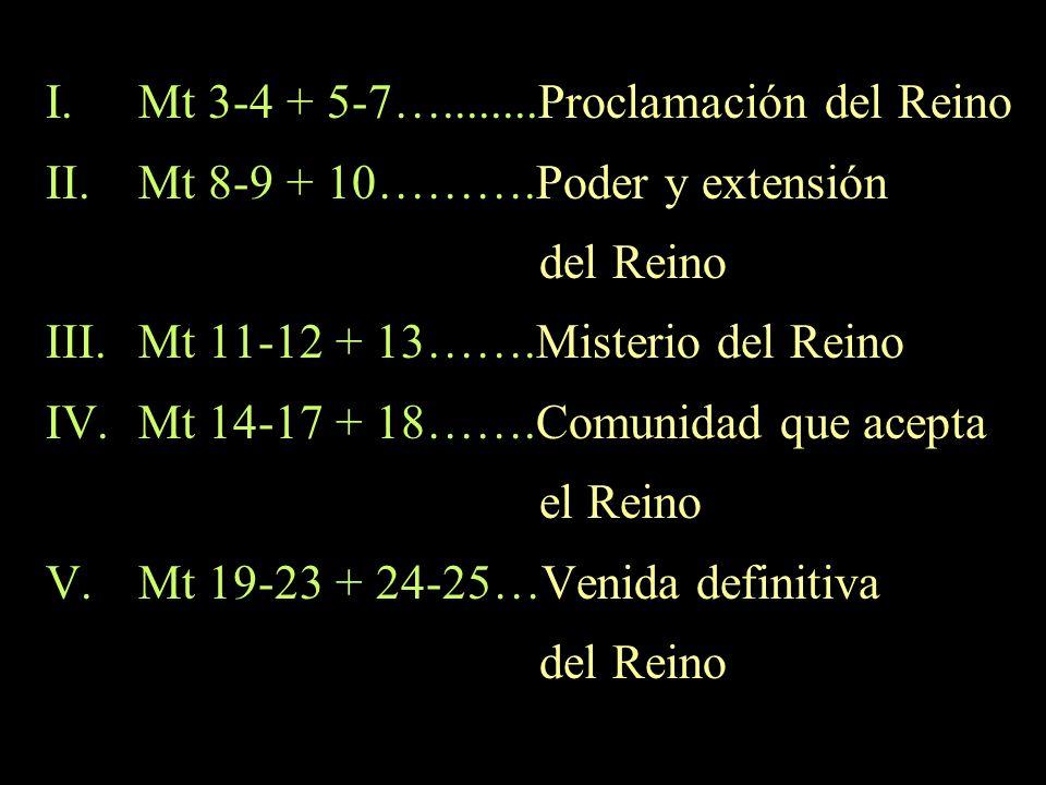 I.Mt 3-4 + 5-7…........Proclamación del Reino II.Mt 8-9 + 10……….Poder y extensión del Reino III.Mt 11-12 + 13…….Misterio del Reino IV.Mt 14-17 + 18…….