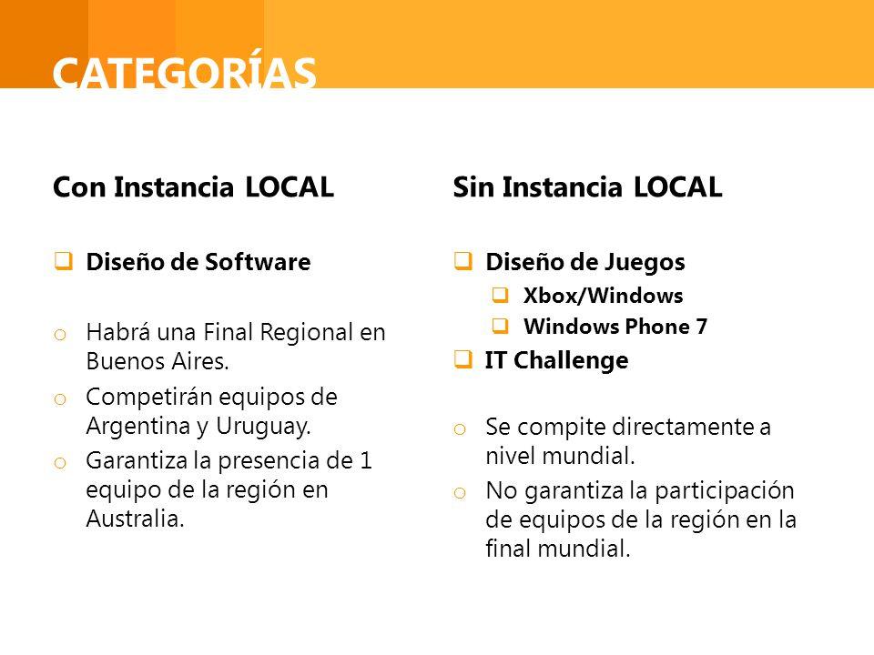 CATEGORÍAS Con Instancia LOCAL Diseño de Software o Habrá una Final Regional en Buenos Aires. o Competirán equipos de Argentina y Uruguay. o Garantiza