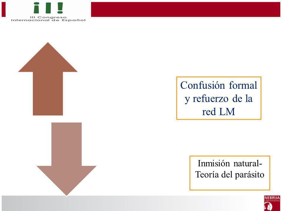Argumentos por el no Argumentos por el sí Inmisión natural- Teoría del parásito Confusión formal y refuerzo de la red LM