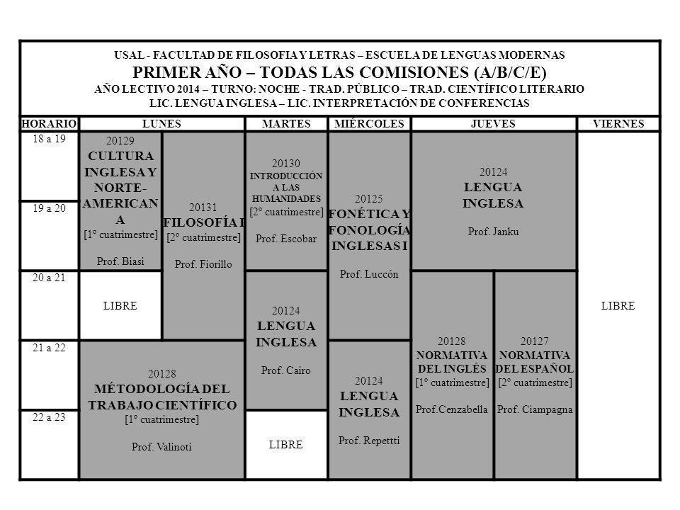 USAL - FACULTAD DE FILOSOFIA Y LETRAS – ESCUELA DE LENGUAS MODERNAS PRIMER AÑO – TODAS LAS COMISIONES (A/B/C/E) AÑO LECTIVO 2014 – TURNO: NOCHE - TRAD