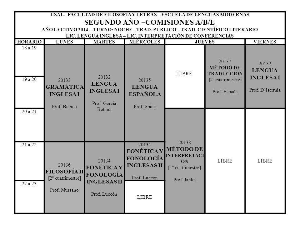 USAL - FACULTAD DE FILOSOFIA Y LETRAS – ESCUELA DE LENGUAS MODERNAS TERCER AÑO – COMISIÓN AN AÑO LECTIVO 2014 – TURNO: NOCHE – TRADUCTORADO PÚBLICO HORARIOLUNESMARTESMIÉRCOLESJUEVESVIERNES 18 a 19 8579 T RADUCCIÓN D ERECHO P RIVADO Prof.