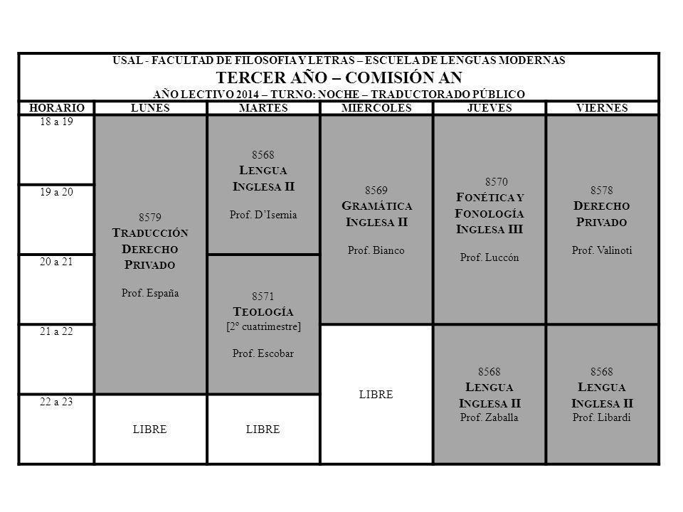 USAL - FACULTAD DE FILOSOFIA Y LETRAS – ESCUELA DE LENGUAS MODERNAS TERCER AÑO –COMISIÓN BN AÑO LECTIVO 2014 – –TURNO: NOCHE - TRADUCTORADO CIENTÍFICO LITERARIO HORARIOLUNESMARTESMIÉRCOLESJUEVESVIER 18 a 19 8575 TRADUCCIÓN LITERARIA I Prof.