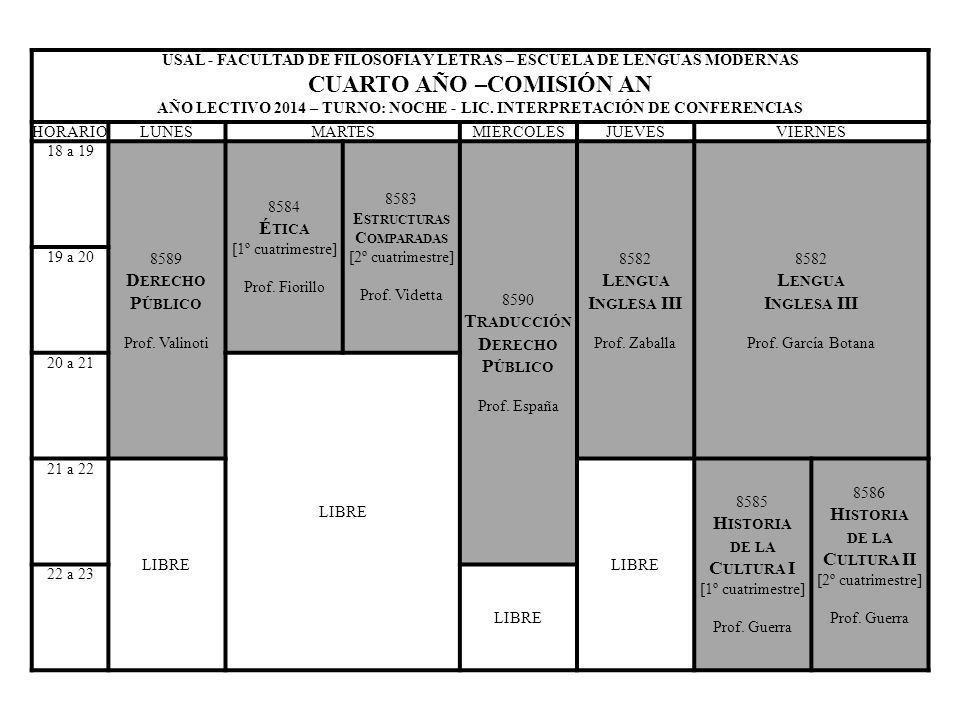 USAL - FACULTAD DE FILOSOFIA Y LETRAS – ESCUELA DE LENGUAS MODERNAS CUARTO AÑO –COMISIÓN BN AÑO LECTIVO 2014 – TURNO: NOCHE - LIC.