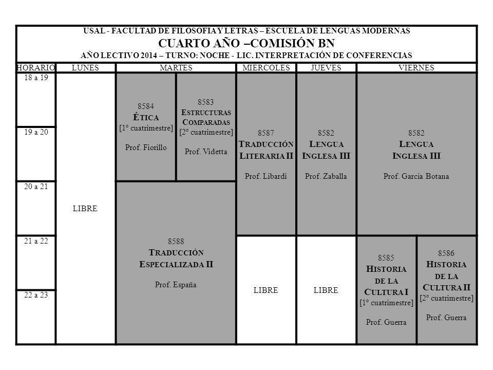 USAL - FACULTAD DE FILOSOFIA Y LETRAS – ESCUELA DE LENGUAS MODERNAS CUARTO AÑO –COMISIÓN EN AÑO LECTIVO 2014 – TURNO: NOCHE - LIC.
