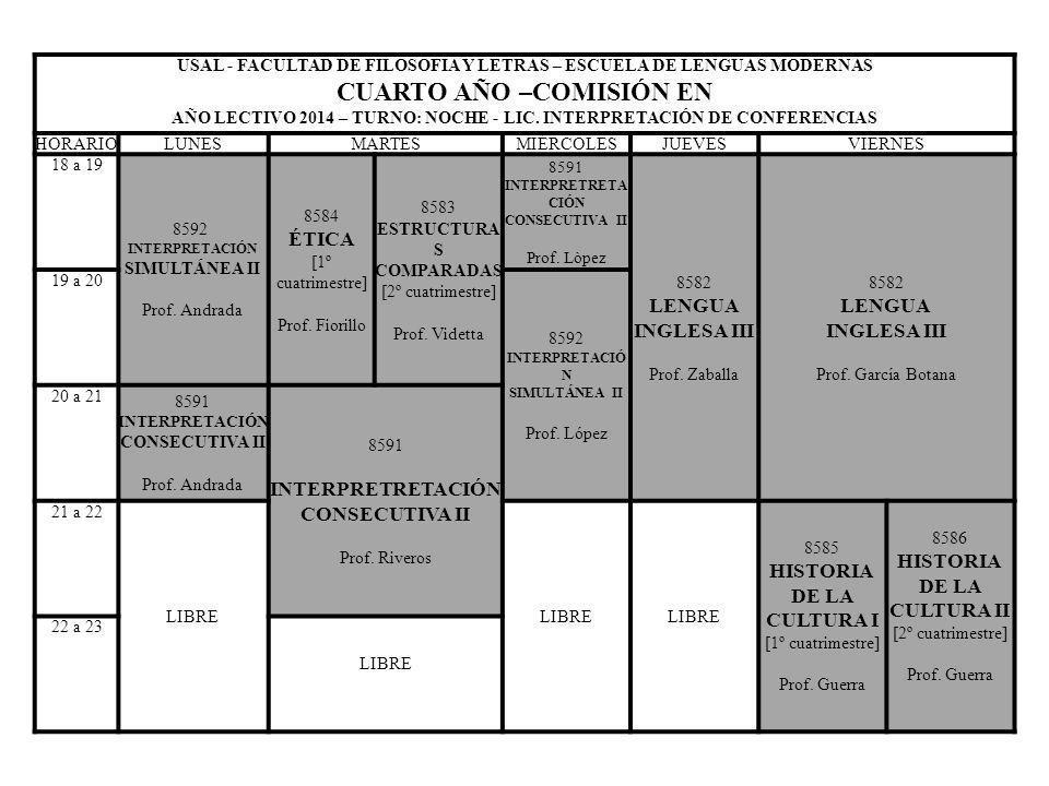 USAL - FACULTAD DE FILOSOFIA Y LETRAS – ESCUELA DE LENGUAS MODERNAS CUARTO AÑO –COMISIÓN EN AÑO LECTIVO 2014 – TURNO: NOCHE - LIC. INTERPRETACIÓN DE C