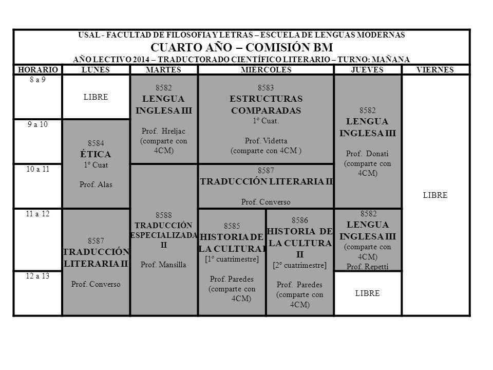 USAL - FACULTAD DE FILOSOFIA Y LETRAS – ESCUELA DE LENGUAS MODERNAS CUARTO AÑO – COMISIÓN BM AÑO LECTIVO 2014 – TRADUCTORADO CIENTÍFICO LITERARIO – TU