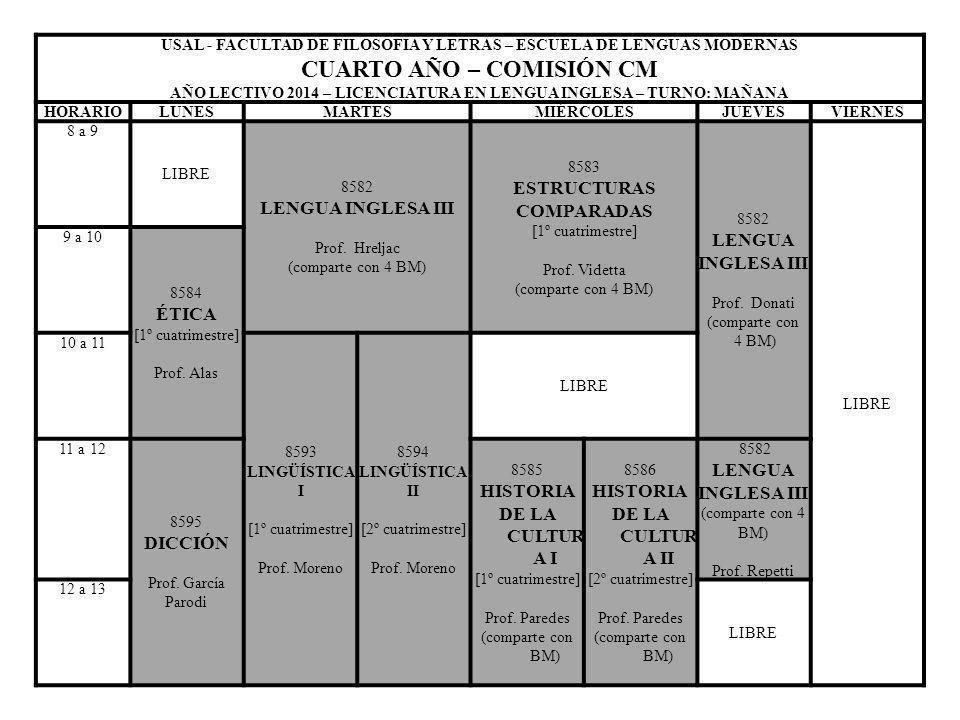 USAL - FACULTAD DE FILOSOFIA Y LETRAS – ESCUELA DE LENGUAS MODERNAS CUARTO AÑO – COMISIÓN CM AÑO LECTIVO 2014 – LICENCIATURA EN LENGUA INGLESA – TURNO