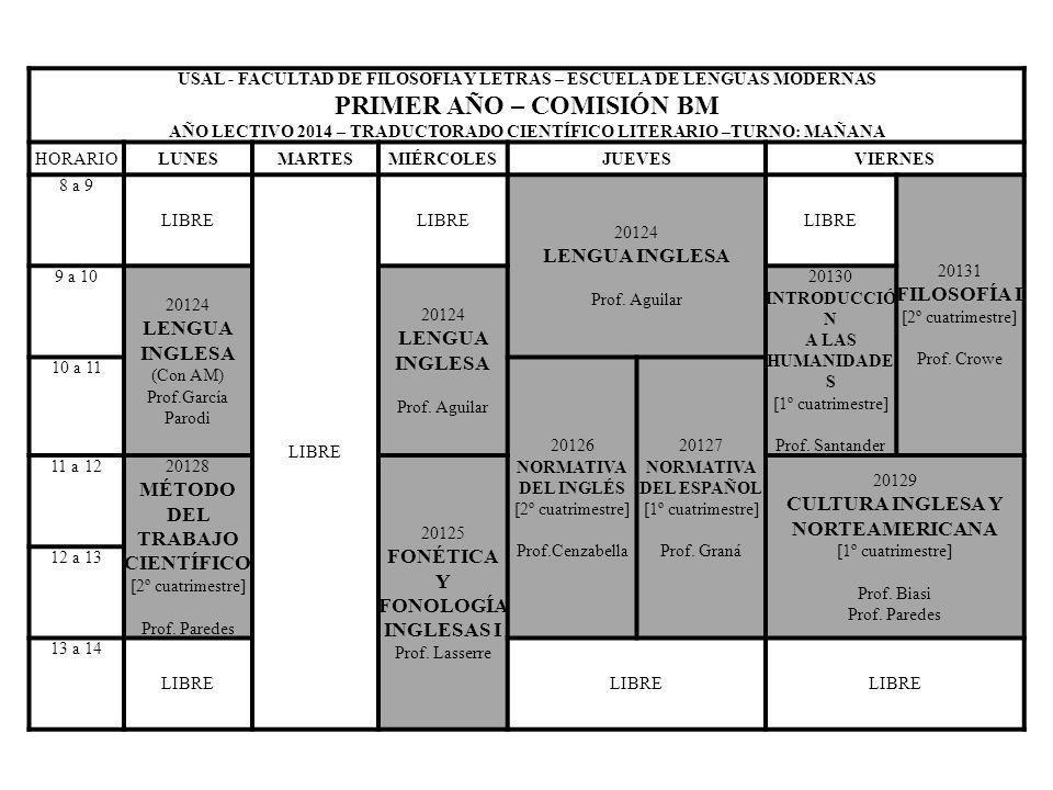 USAL - FACULTAD DE FILOSOFIA Y LETRAS – ESCUELA DE LENGUAS MODERNAS PRIMER AÑO – COMISIÓN BM AÑO LECTIVO 2014 – TRADUCTORADO CIENTÍFICO LITERARIO –TUR