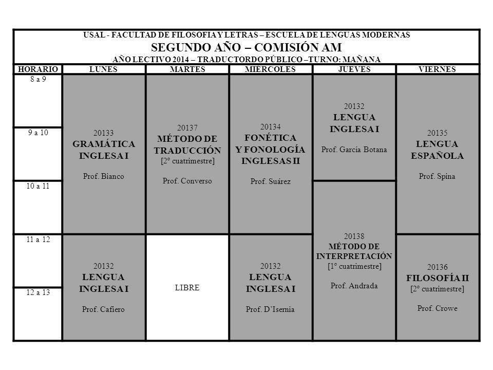 USAL - FACULTAD DE FILOSOFIA Y LETRAS – ESCUELA DE LENGUAS MODERNAS SEGUNDO AÑO – COMISIÓN AM AÑO LECTIVO 2014 – TRADUCTORDO PÚBLICO –TURNO: MAÑANA HO