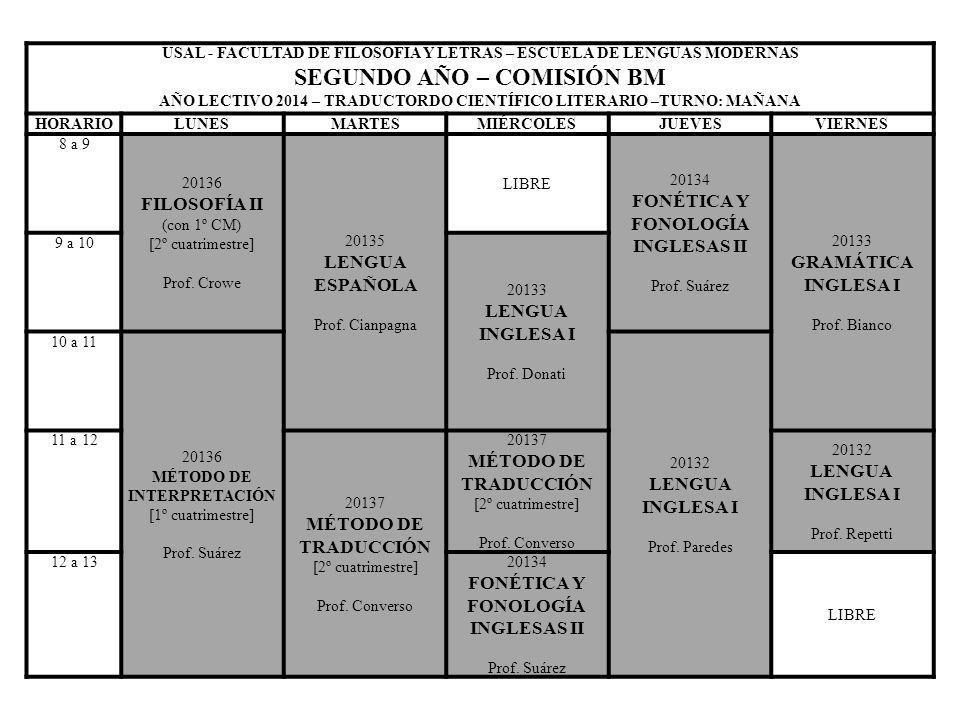 USAL - FACULTAD DE FILOSOFIA Y LETRAS – ESCUELA DE LENGUAS MODERNAS SEGUNDO AÑO – COMISIÓN BM AÑO LECTIVO 2014 – TRADUCTORDO CIENTÍFICO LITERARIO –TUR
