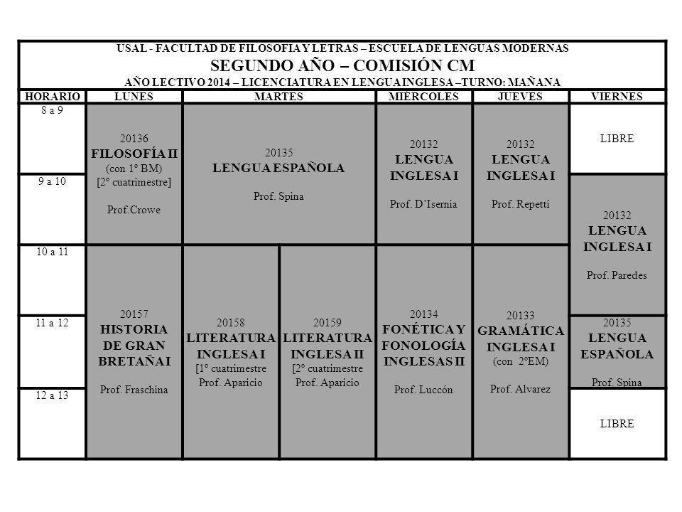 USAL - FACULTAD DE FILOSOFIA Y LETRAS – ESCUELA DE LENGUAS MODERNAS SEGUNDO AÑO – COMISIÓN CM AÑO LECTIVO 2014 – LICENCIATURA EN LENGUA INGLESA –TURNO