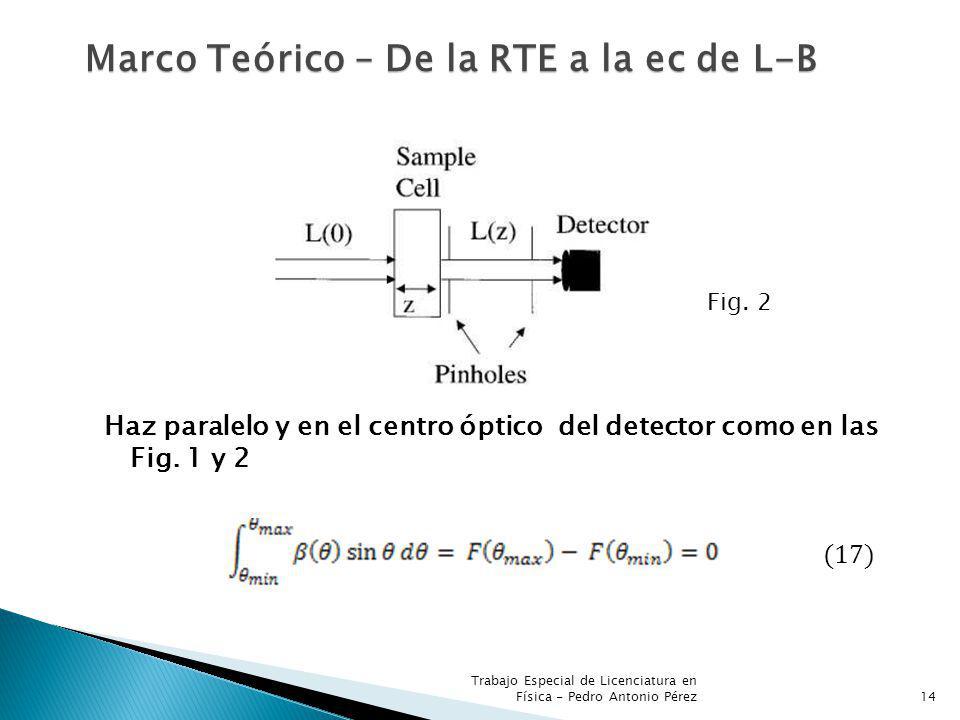 Trabajo Especial de Licenciatura en Física - Pedro Antonio Pérez14 Marco Teórico – De la RTE a la ec de L-B Haz paralelo y en el centro óptico del detector como en las Fig.