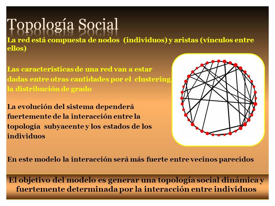 La red está compuesta de nodos (individuos) y aristas (vínculos entre ellos) Las características de una red van a estar dadas entre otras cantidades p