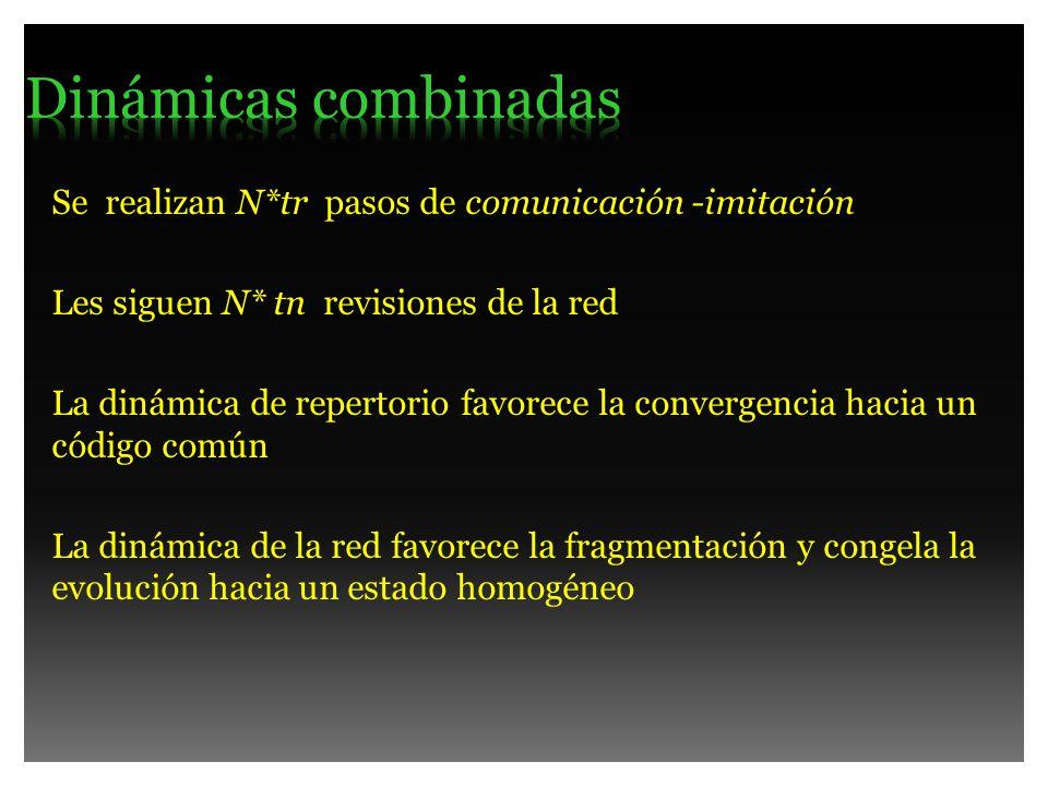 Se realizan N*tr pasos de comunicación -imitación Les siguen N* tn revisiones de la red La dinámica de repertorio favorece la convergencia hacia un có