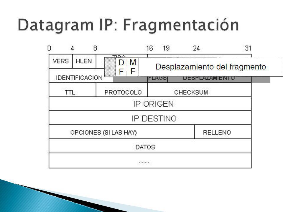 Se envía al emisor cuando el TTL del paquete =0 -> El paquete se descarta Código 0 -> Generado por router Código 1 -> Generado por host esperando fragmentos para reemsamblar.