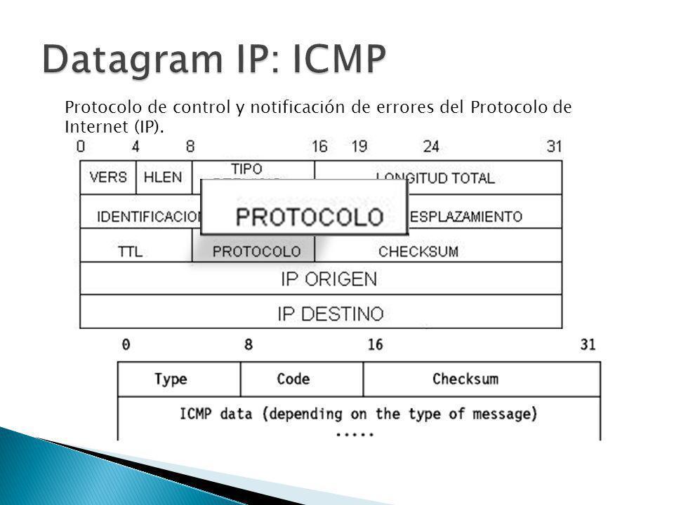Protocolo de control y notificación de errores del Protocolo de Internet (IP).