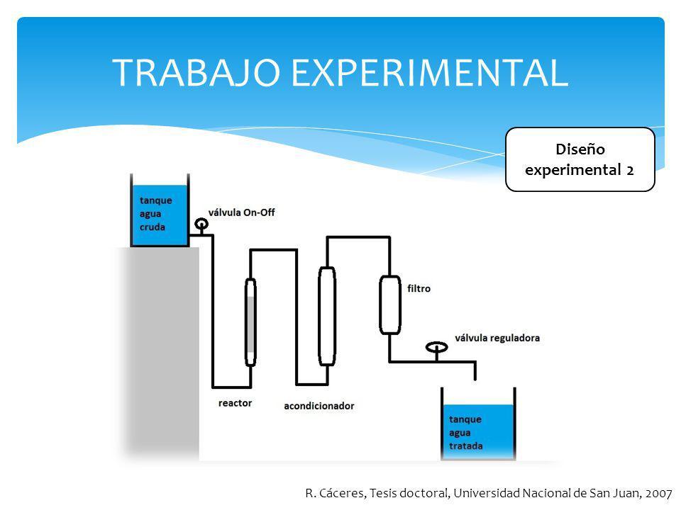 TRABAJO EXPERIMENTAL R. Cáceres, Tesis doctoral, Universidad Nacional de San Juan, 2007 Diseño experimental 2