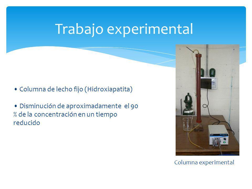Trabajo experimental Columna experimental Columna de lecho fijo (Hidroxiapatita) Disminución de aproximadamente el 90 % de la concentración en un tiem
