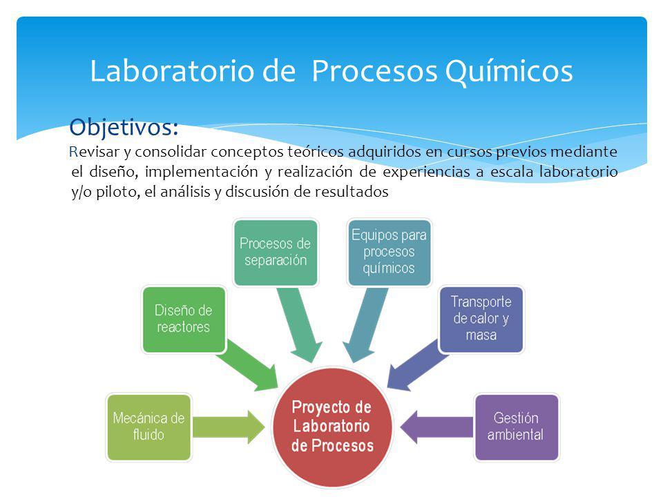Laboratorio de Procesos Químicos Revisar y consolidar conceptos teóricos adquiridos en cursos previos mediante el diseño, implementación y realización