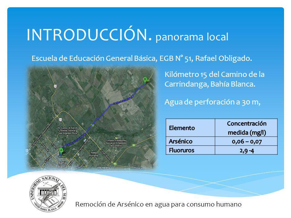 INTRODUCCIÓN. panorama local Escuela de Educación General Básica, EGB N° 51, Rafael Obligado. Remoción de Arsénico en agua para consumo humano Kilómet