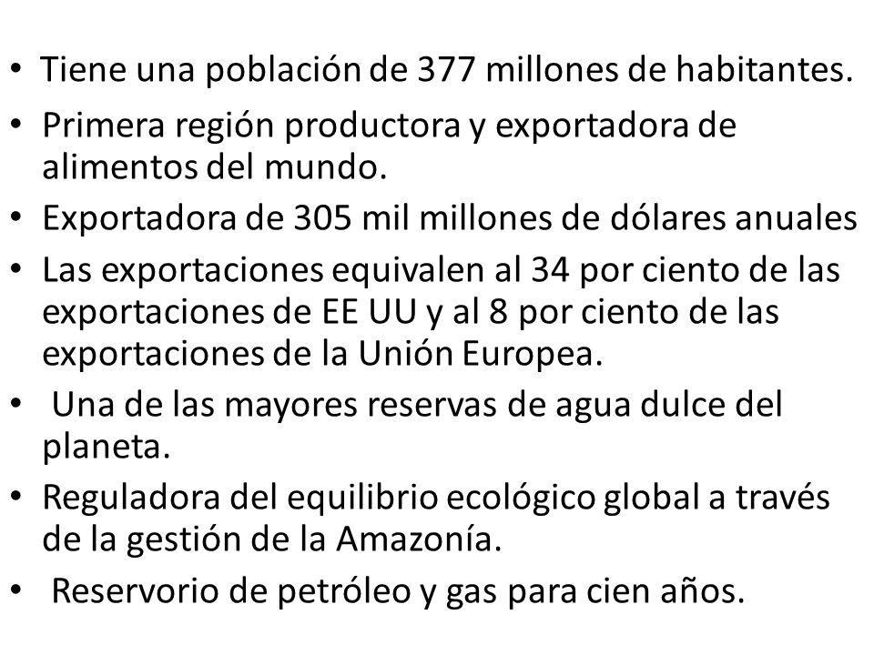 Tiene una población de 377 millones de habitantes. Primera región productora y exportadora de alimentos del mundo. Exportadora de 305 mil millones de