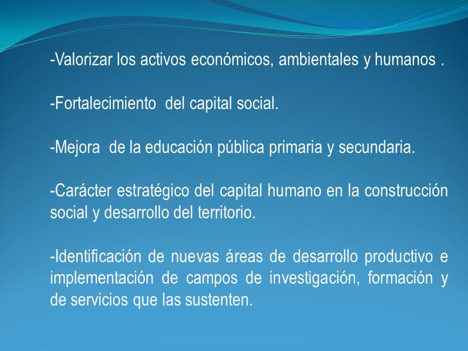 -Valorizar los activos económicos, ambientales y humanos.