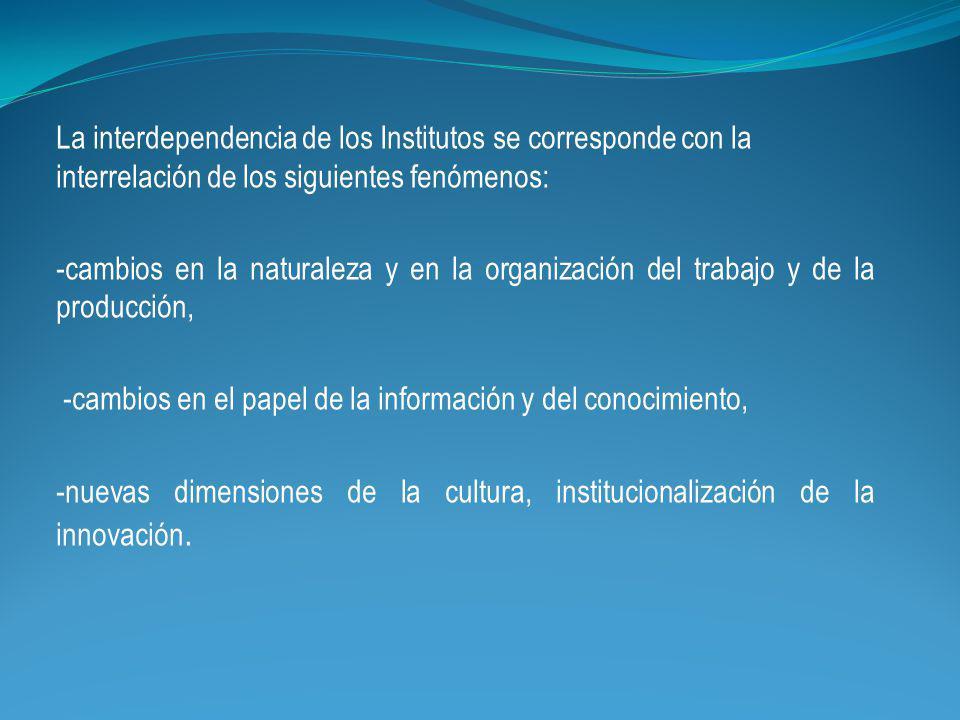 La interdependencia de los Institutos se corresponde con la interrelación de los siguientes fenómenos: -cambios en la naturaleza y en la organización del trabajo y de la producción, -cambios en el papel de la información y del conocimiento, -nuevas dimensiones de la cultura, institucionalización de la innovación.
