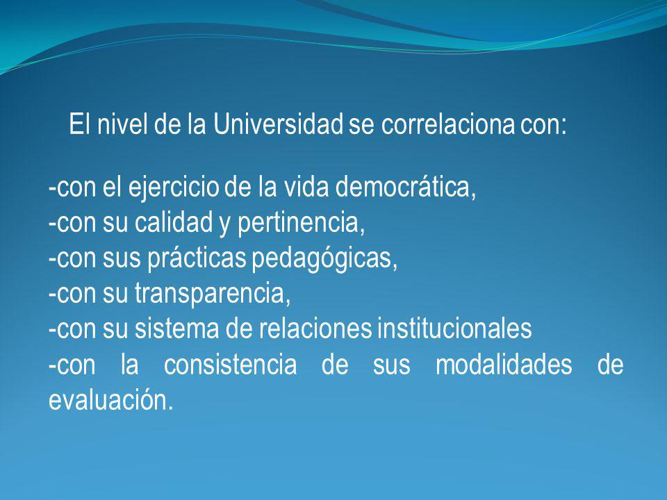El nivel de la Universidad se correlaciona con: -con el ejercicio de la vida democrática, -con su calidad y pertinencia, -con sus prácticas pedagógicas, -con su transparencia, -con su sistema de relaciones institucionales -con la consistencia de sus modalidades de evaluación.