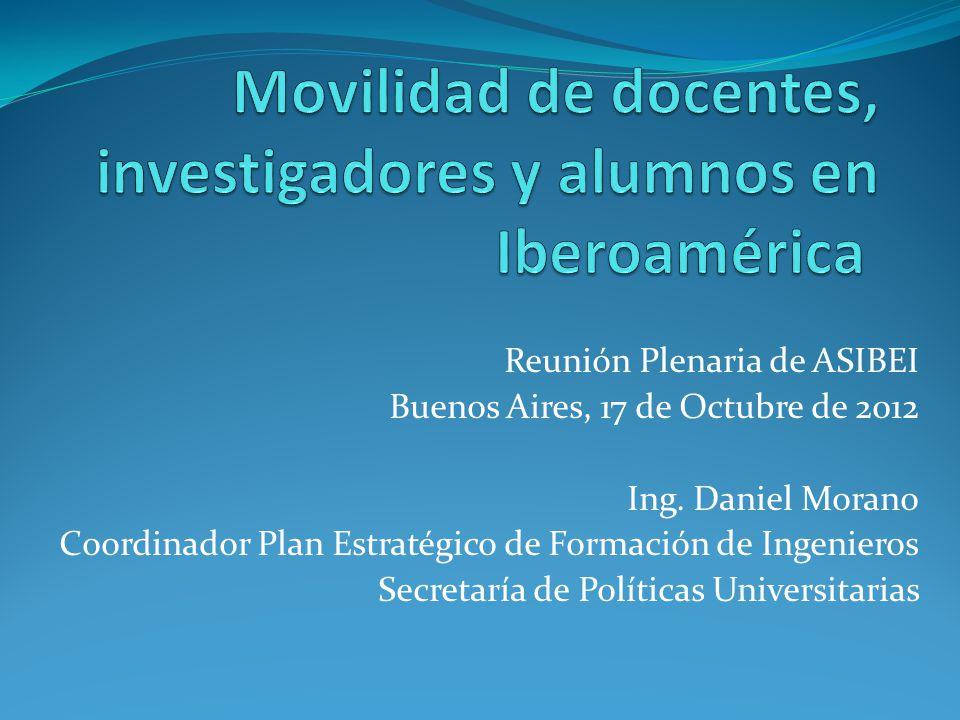 Reunión Plenaria de ASIBEI Buenos Aires, 17 de Octubre de 2012 Ing.